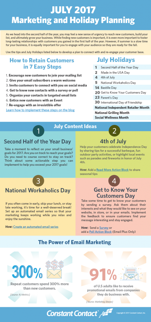 July-2017-Infographic