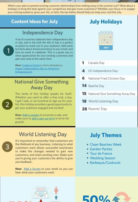 [Infographic] July 2019 Marketing and Holiday Planning