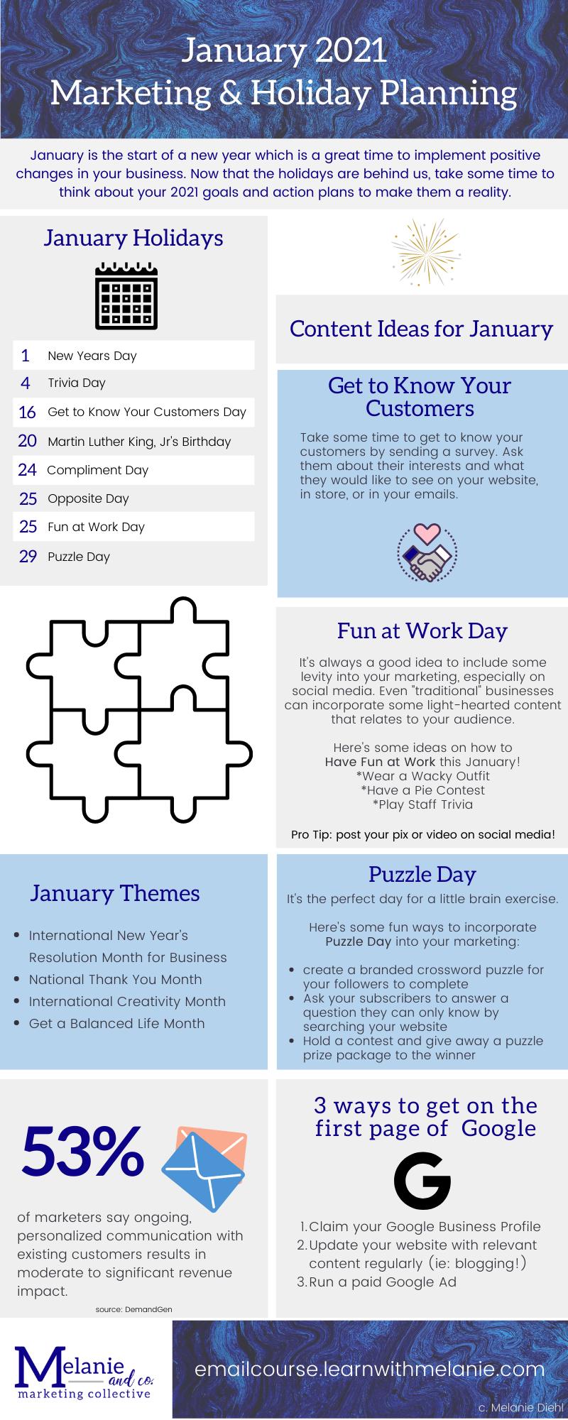 Jan 2021 content planner